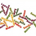 names spanish